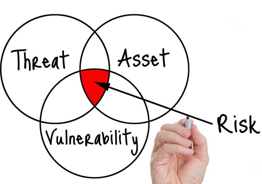 The Value of Cyber Risk Assessments